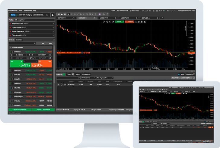 trading on screen
